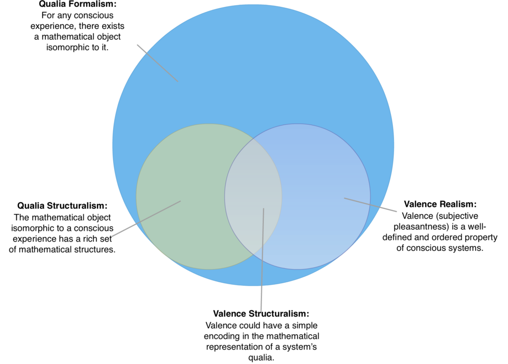 venn-diagram-nov